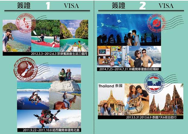 實際列印護照內頁第五面